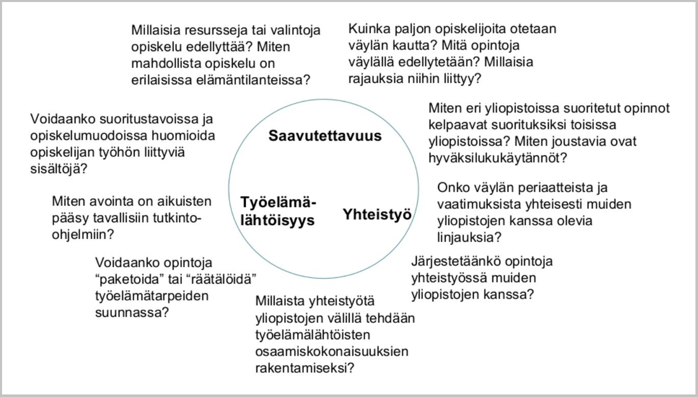 nina-haltia-trywebinaari.png