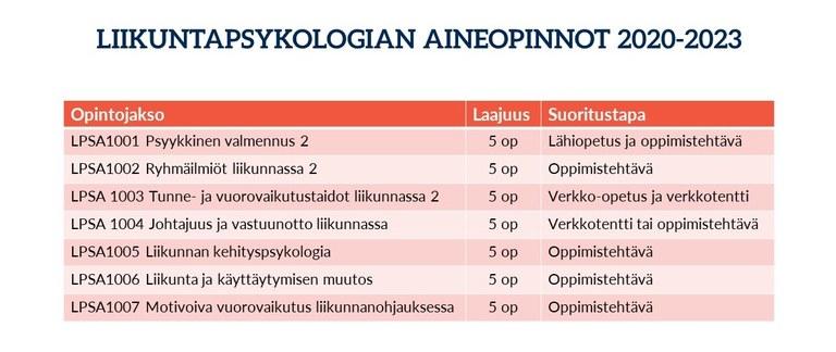 Aineopinnot20-23.jpg