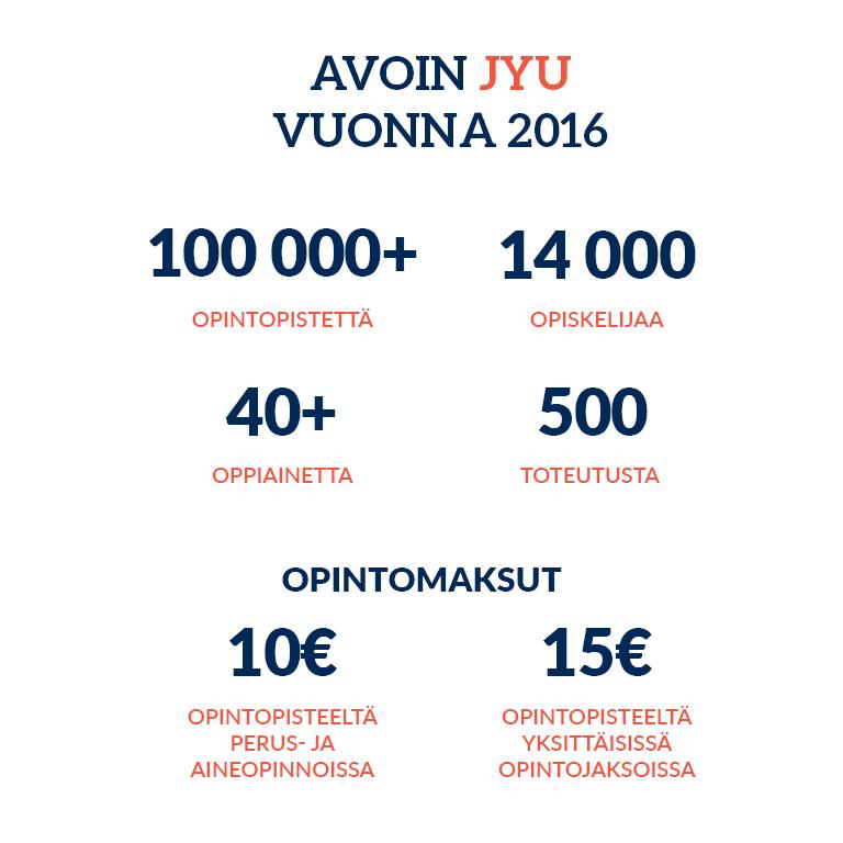 Avoin_infografiikka_kokonainen.png